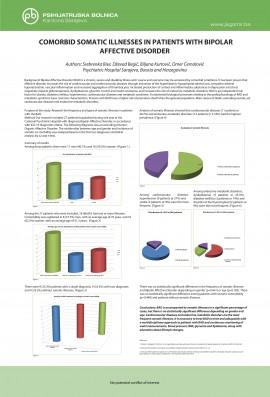 Plakat Kongres_DR.Bise 16.10.2014